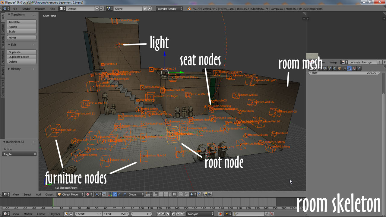 A typical room skeletons has lots of sub-elements for different features and function in IMVU