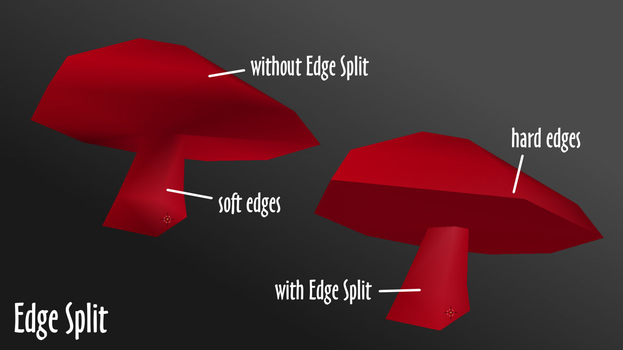 With and without the Edge Split Modifier